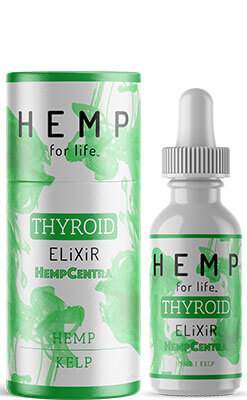 Hempforpetz_dog_front_Elixir_Tube_Thyroid